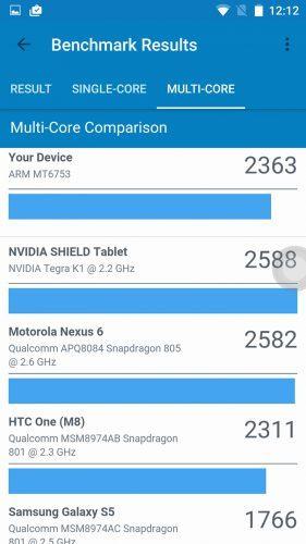 Geekbench 4 K6000 Pro 20160831-121234