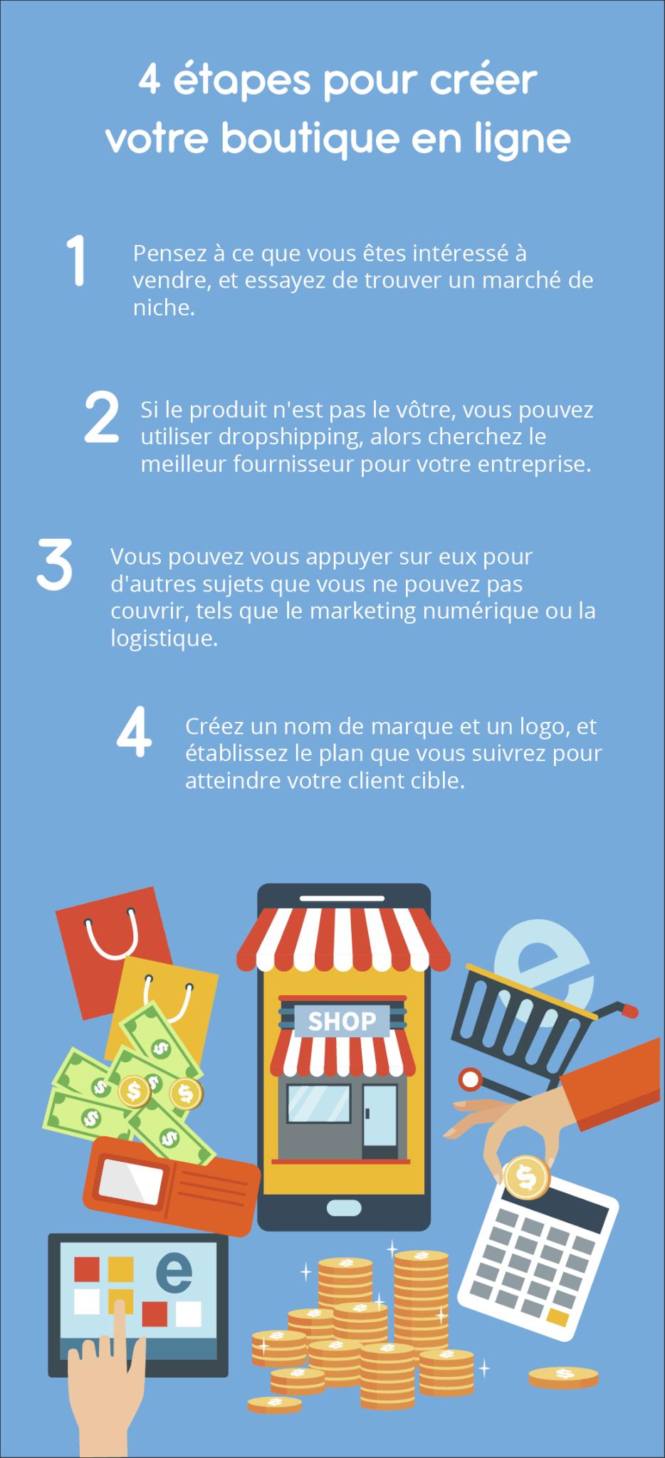 étapes pour créer sa boutique en ligne